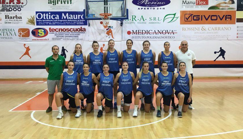Trasferta sorrentina per il Basket Ruggi Salerno