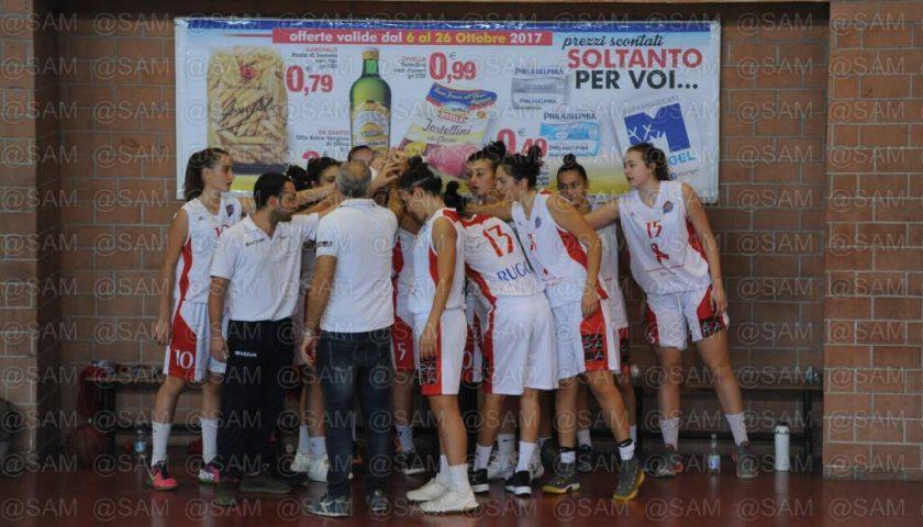 Prestazione convincente per il Basket Ruggi Salerno. Campionati giovanili al via!