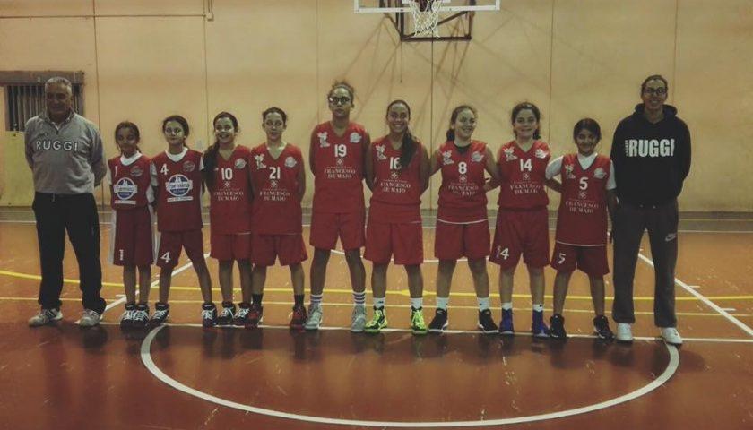 Ruggi Salerno, battuta d' arresto contro il Basket Femminile Stabia. Il punto sulle giovanili