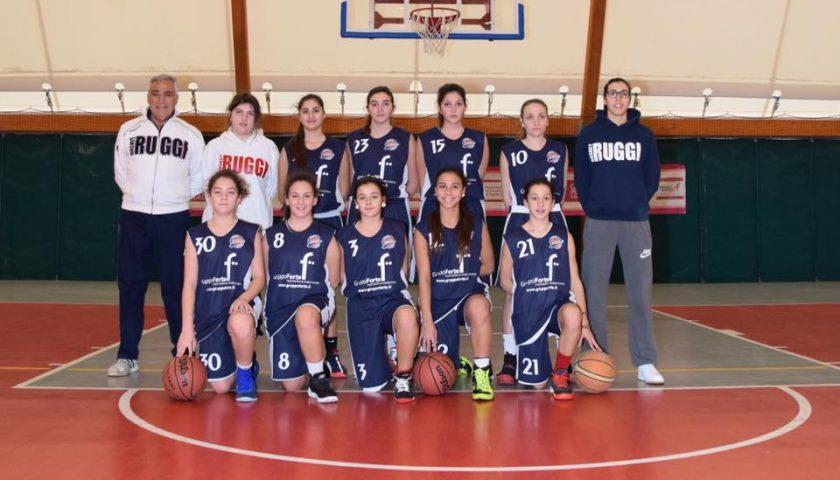 """Quarto posto per il Basket Ruggi Salerno al Memorial """"Calabresi-Tugnoli"""""""
