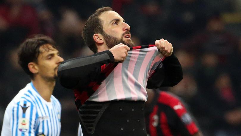 Gonzalo Higuain e il Milan avanti insieme…