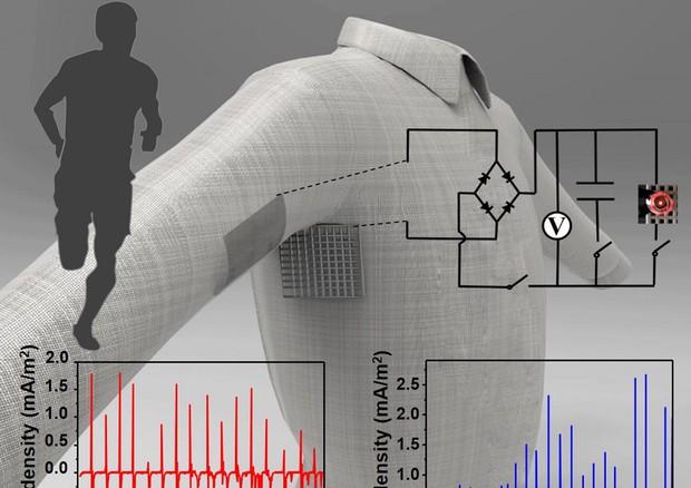 La camicia stampata in 3D che produce energia col movimento