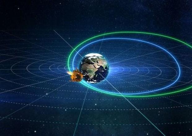 Luna, è in orbita il primo veicolo privato