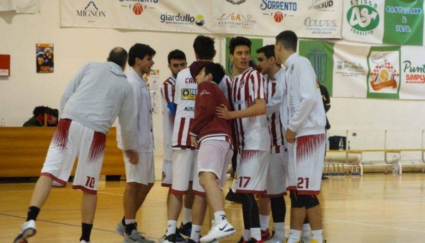 Hippo Basket Salerno, la Federazione Italiana Pallacanestro dichiara conclusa l'attività dei Comitati regionali