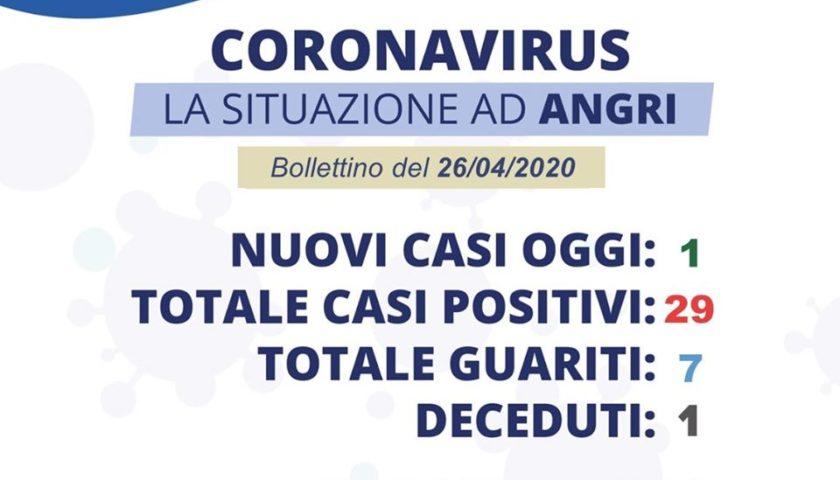 Nuovo contagio ad Angri. Lo ha annunciato ieri in tarda serata il sindaco.