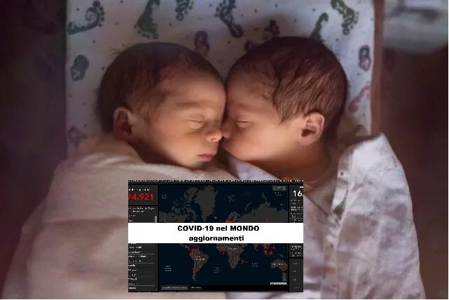 Coronavirus: la situazione nel resto del mondo 5-4-2020. In India nascono due gemellini chiamati Covid e Corona