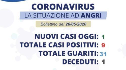 Angri: nuovo caso di coronavirus