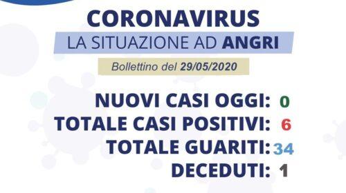Angri: ancora ottime notizie per le guarigioni da coronavirus