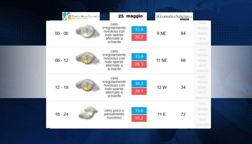 Previsioni meteo per lunedì 25 maggio 2020