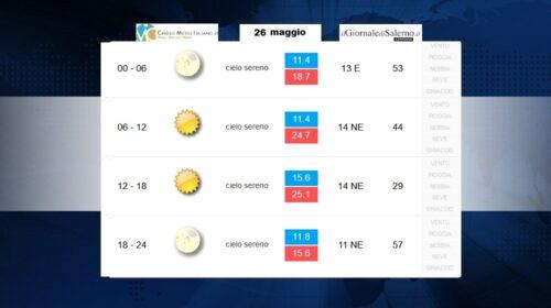 Previsioni meteo per martedì 26 maggio 2020