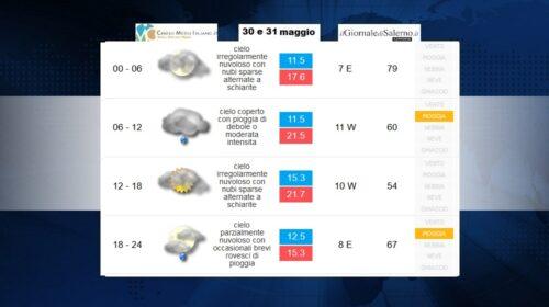 Previsioni meteo per il weekend di sabato 30 e domenica 31 maggio 2020