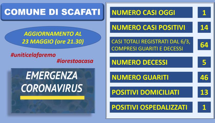 Scafati: confermato un nuovo caso di coronavirus