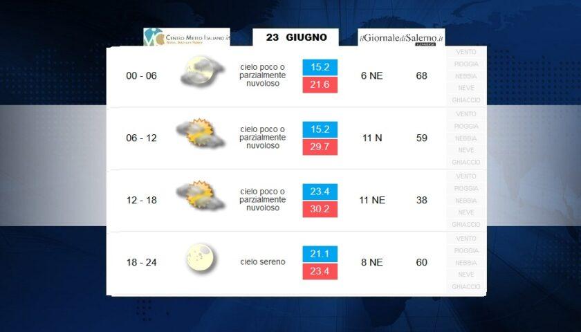 Previsioni meteo per martedì 23 giugno 2020