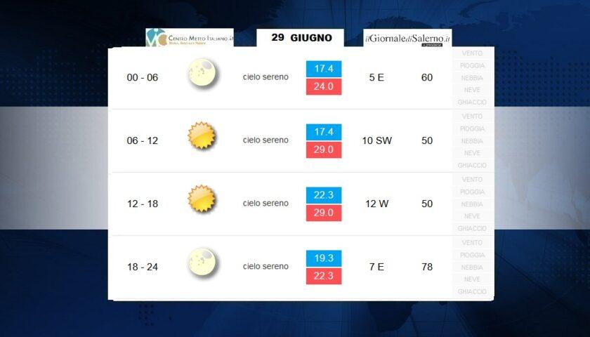 Previsioni meteo per lunedì 29 giugno 2020