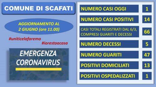 Scafati – nuovo positivo al coronavirus
