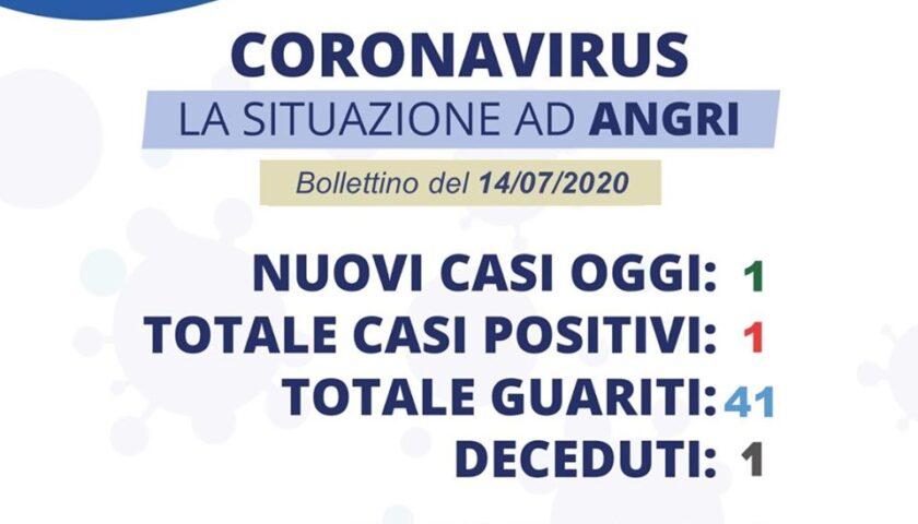 Angri – nuovo caso di coronavirus nelle ultime ore