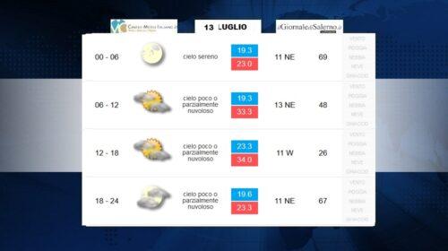 Previsioni meteo per lunedì 13 luglio 2020