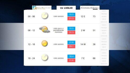 Previsioni meteo per domenica 19 luglio 2020