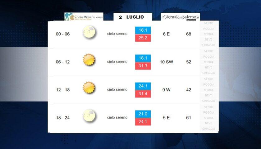 Previsioni meteo per giovedì 2 luglio 2020