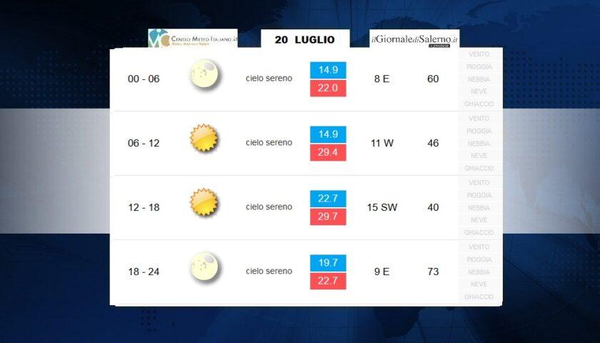 Previsioni meteo per lunedì 20 luglio 2020