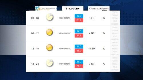 Previsioni meteo per lunedì 6 luglio 2020