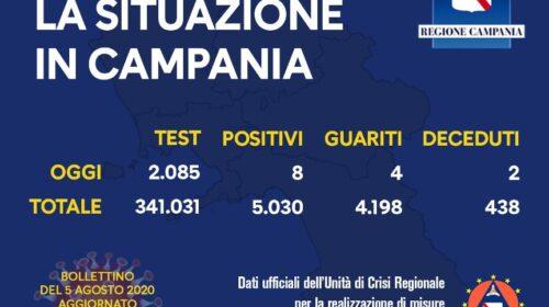Covid 19 in Campania. 8 positivi su 2085 tamponi, 2 morti e 4 guariti