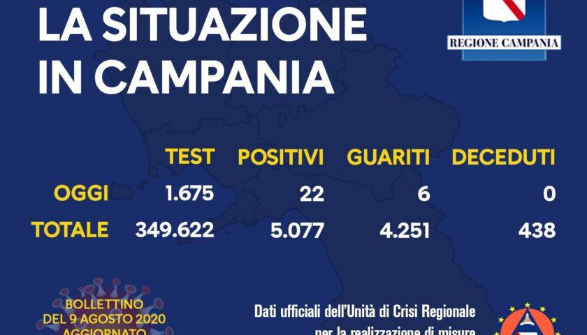 Covid 19 in Campania: 22 positivi su 1675 tamponi e 6 guariti