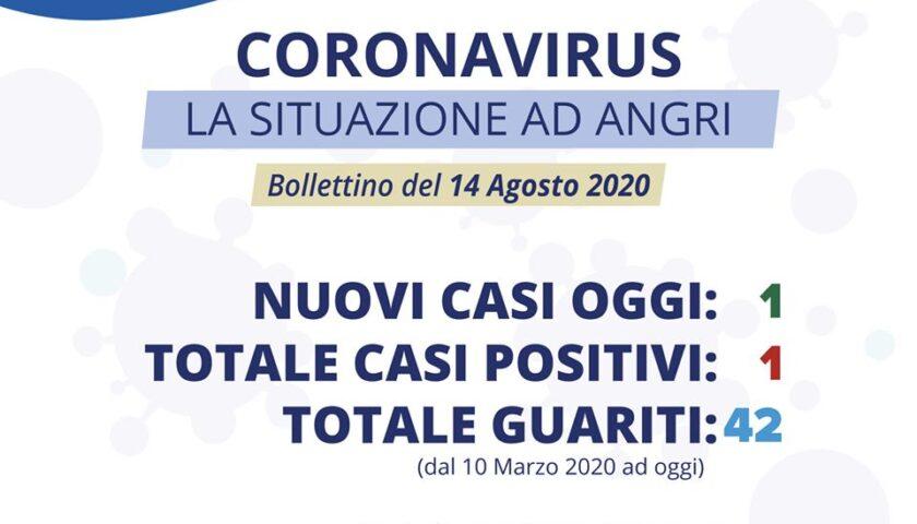 Angri – un nuovo caso di coronavirus in città