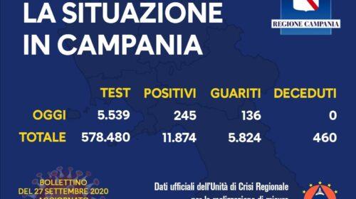 Coronavirus in Campania: 245 positivi e 136 guariti nelle ultime 24 ore