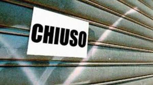 Crisi economica e covid, in un mese nel Salernitano chiuse 474 piccole imprese