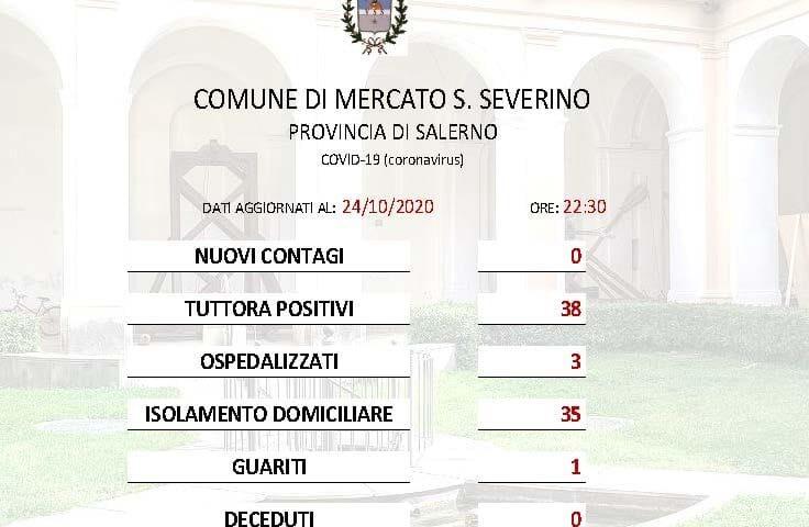Mercato San Severino – nessun nuovo contagiato nelle ultime 24 ore