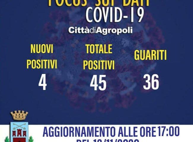 Agropoli – 4 nuovi positivi e il numero totale sale a 45