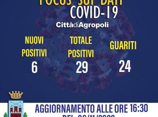 Agropoli – sei nuovi positivi al coronavirus e quattro guariti nelle ultime 24 ore