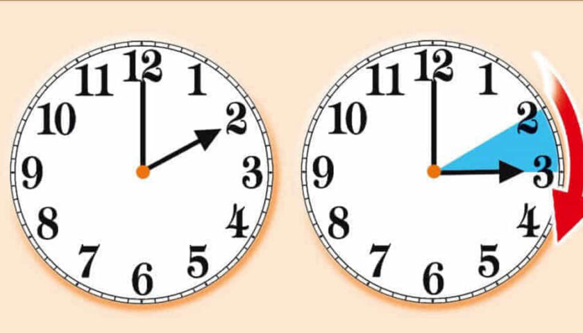 Torna l'ora legale, domenica lancette avanti di 60 minuti