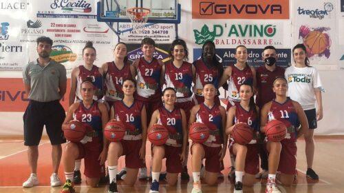Coppa Italiana U20 femminile, esordio con sconfitta per Todis Salerno '92