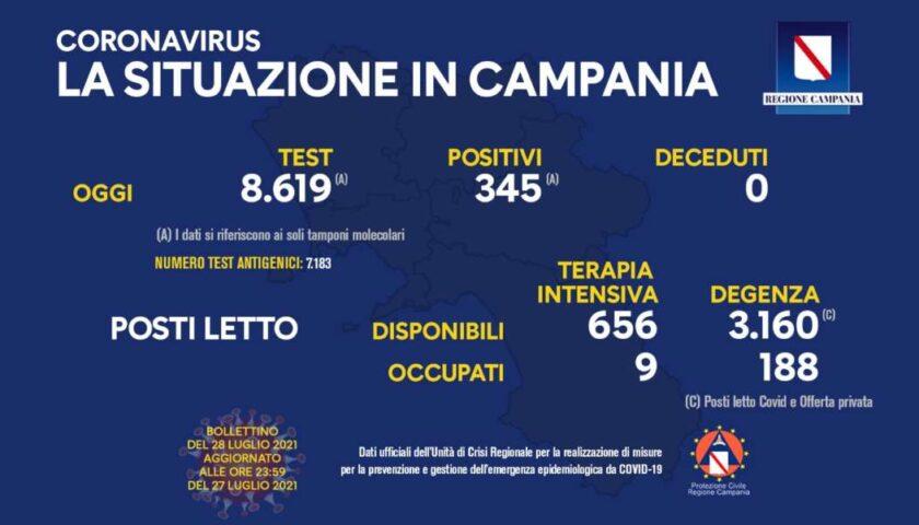 Covid in Campania: 345 positivi e zero deceduti