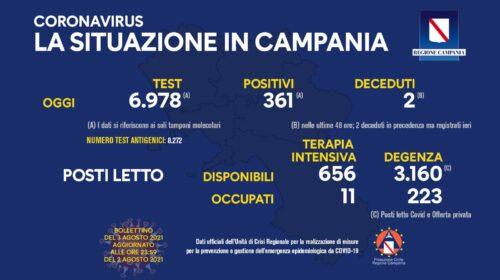 Covid in Campania, 361 nuovi positivi e 2 decessi