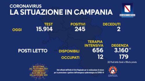 Covid in Campania: 245 poistivi e due deceduti